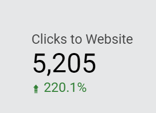 Clicks to Website from Google
